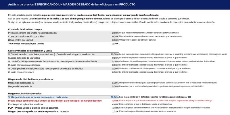 Structure des coûts lors de la fixation d'un prix.