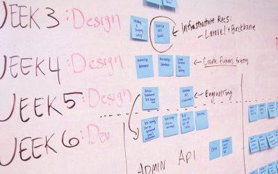 5 façons d'organiser votre entreprise avec un simple tableau blanc magnétique