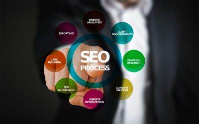 Pourquoi faire appel à une agence SEO pour l'optimisation de son site internet?